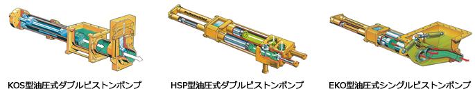 ピストンポンプの原理・構造